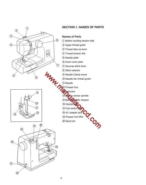 kenmore 7 sewing machine manual