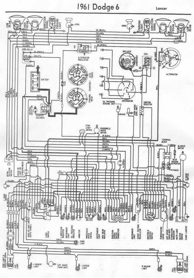 2008 dodge ram 2500 service manual pdf
