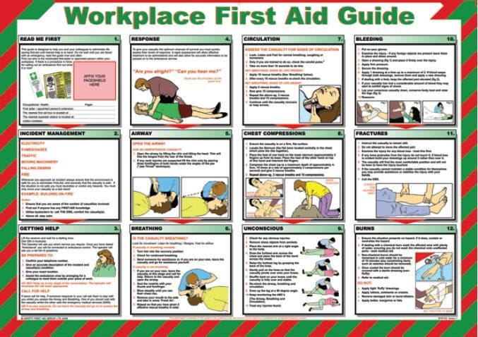 emergency first aid manual pdf