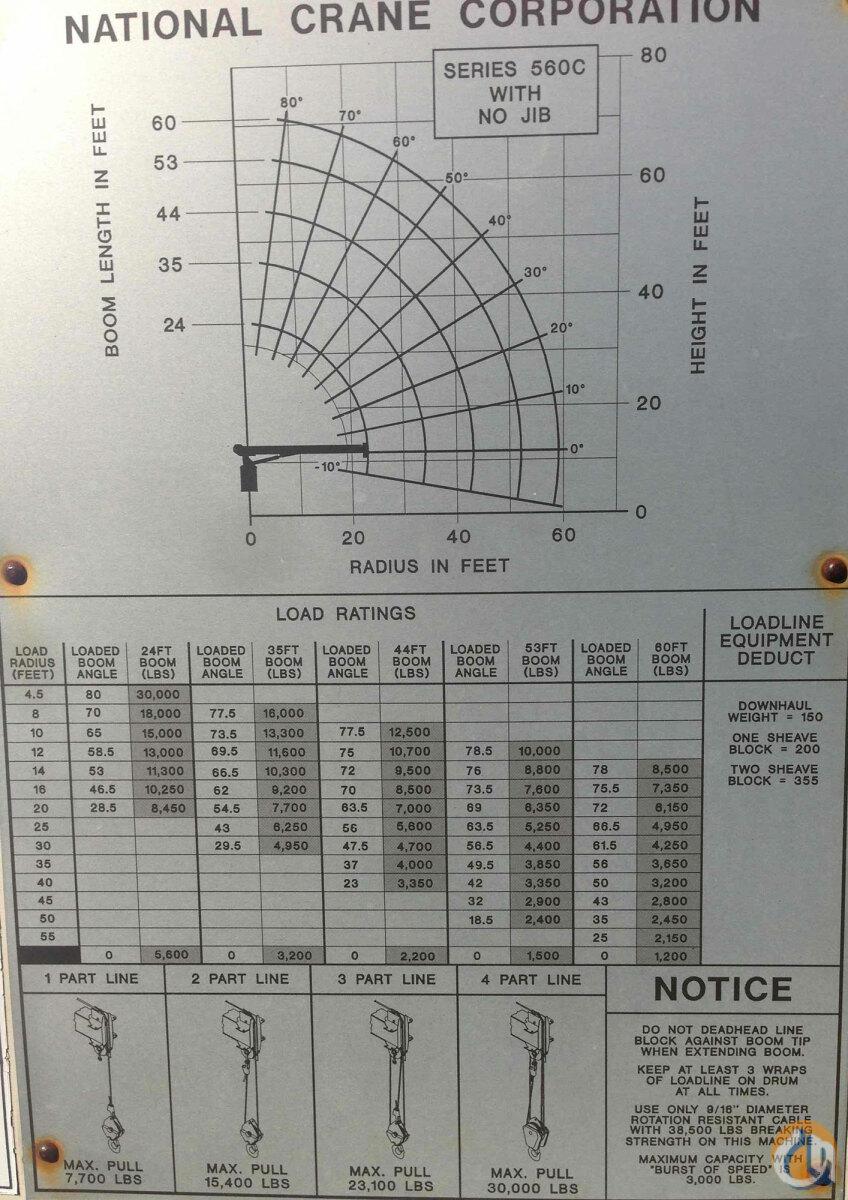 national crane 500c service manual