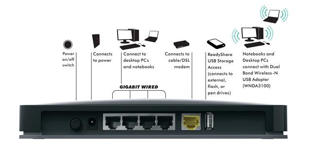 netgear wireless n router setup manual