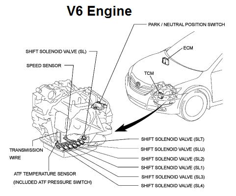 2012 honda fit service manual pdf