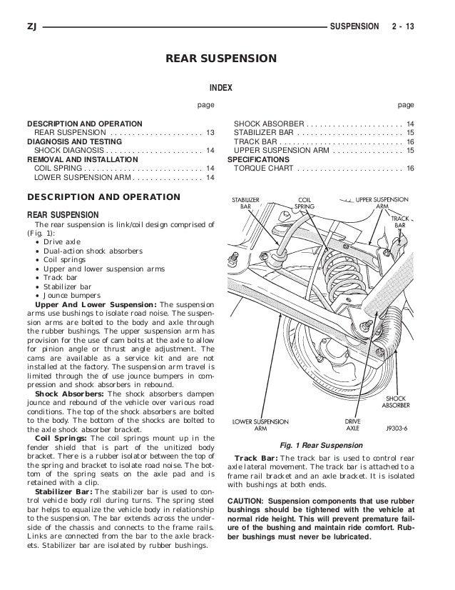 1996 jeep cherokee repair manual pdf