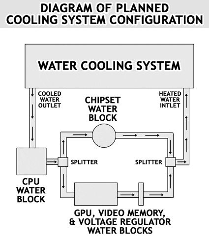 primo water cooler repair manual