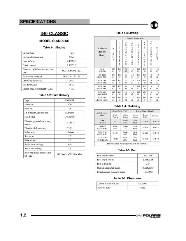 1998 polaris rmk 700 service manual