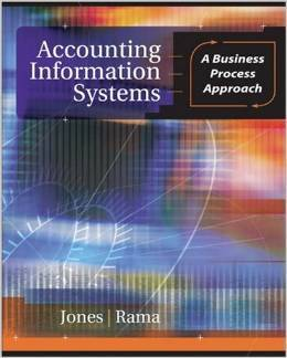 auditing an international approach 7th edition solution manual