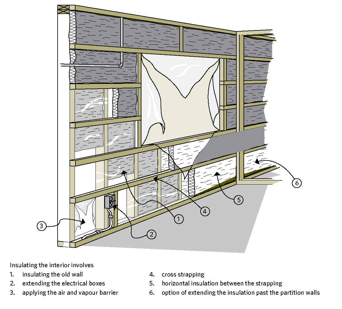 hot and cold weather masonry construction manual