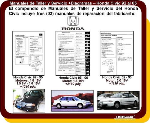 honda civic haynes manual pdf