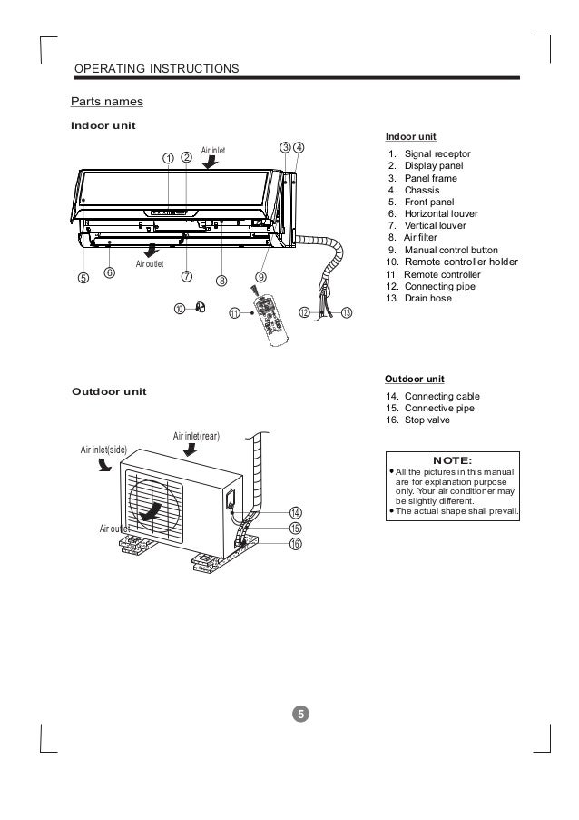 daikin r410a split series operation manual