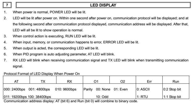 delta temperature controller dtd4848 manual