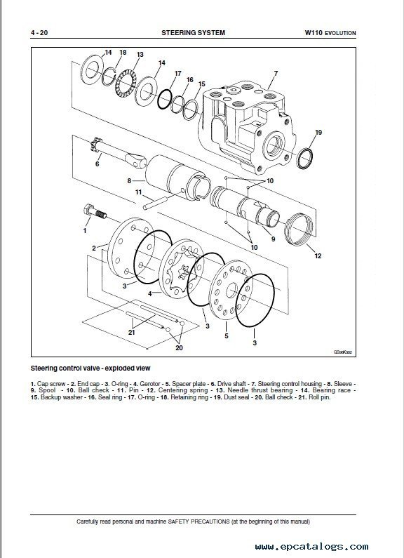 manual heater control valve 3 4