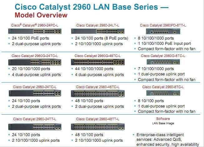 cisco catalyst 3560 poe 24 manual