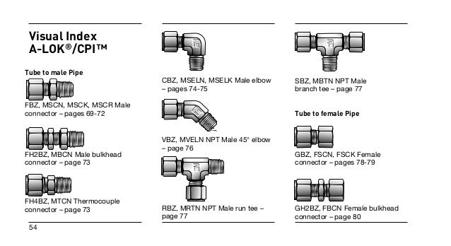 instrument tube fitting installation manual