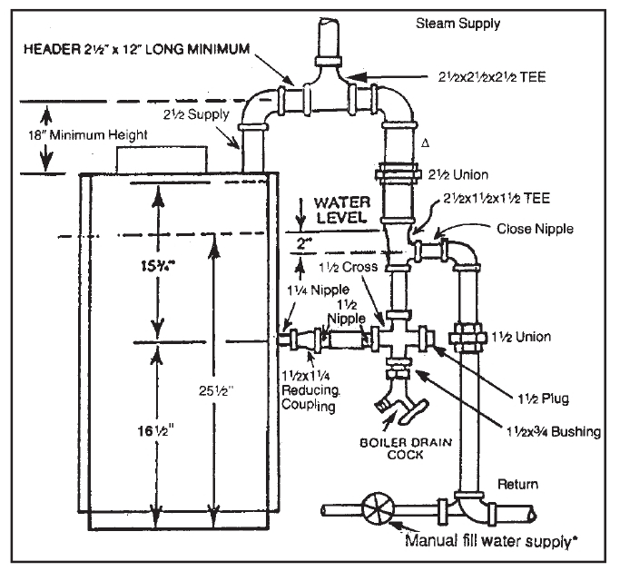 slant fin galaxy boiler manual